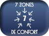 7zonesconfort.png